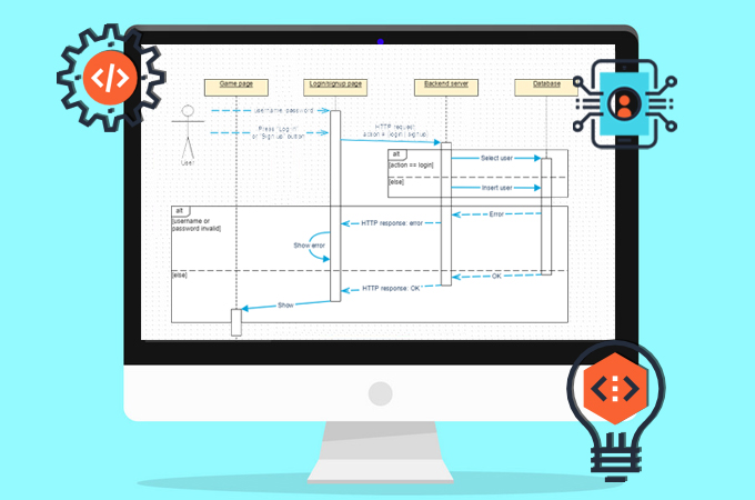 Top 8 Free Online Uml Diagram Tools In 2020